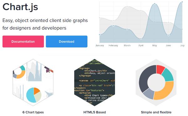 Chart.js librería javascript para generar gráficas