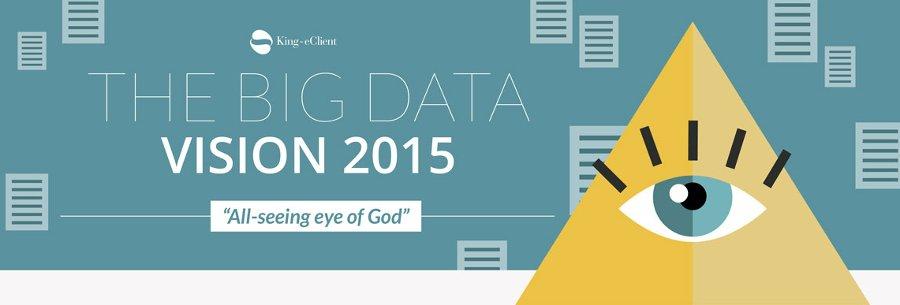 Infografía – Visión del Big Data en 2015