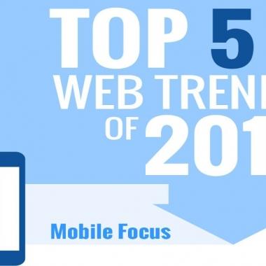 Top 5 tendencias de diseño web del 2015