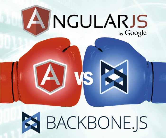 angularJS-backboneJS