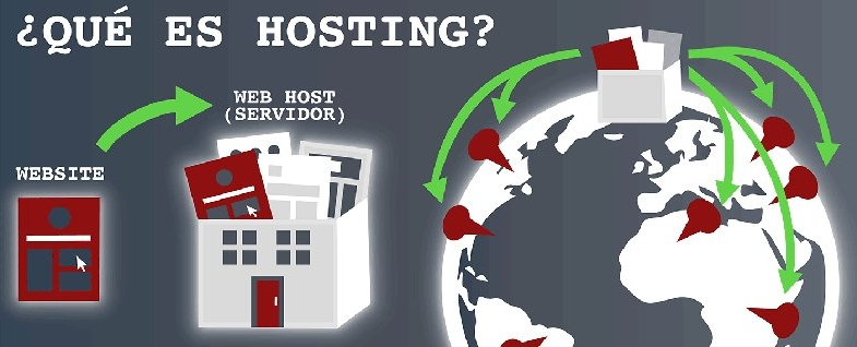 Infografía – Web Hosting para principiantes