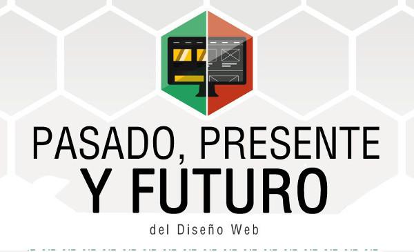 Infografía – Pasado, presente y futuro del diseño web