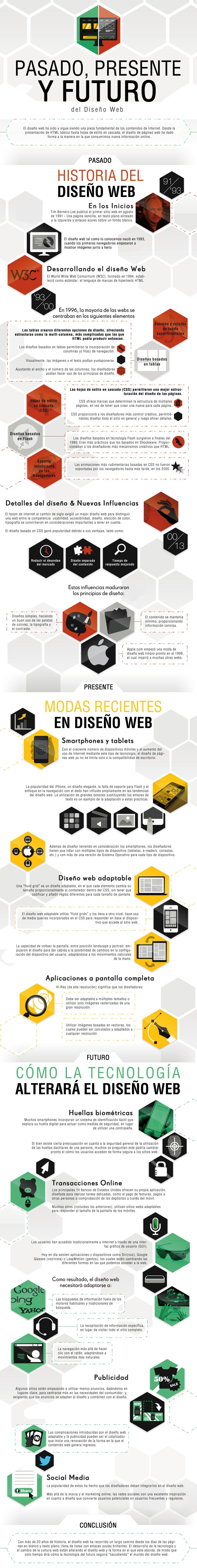 infografia-historia-diseño-web1