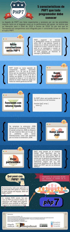 5 nuevas características de PHP7