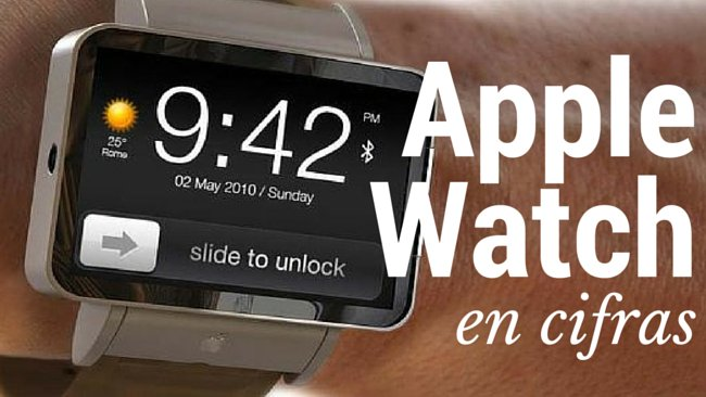 Apple Watch en cifras [infografía]