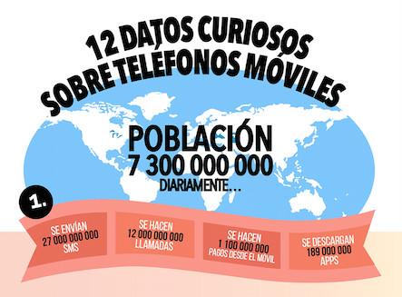 12 datos curiosos sobre smartphones