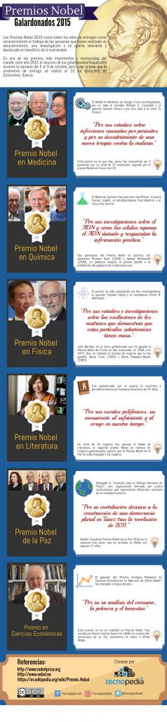 premios nobel 2015 ganadores