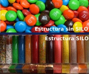 Estructura de SILO